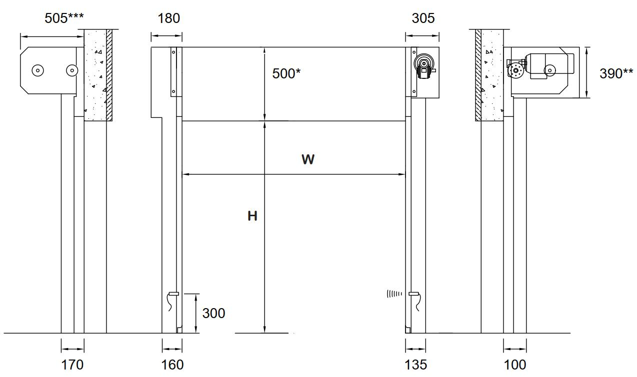 Space required for AWM2 all-weather high-speed door installation